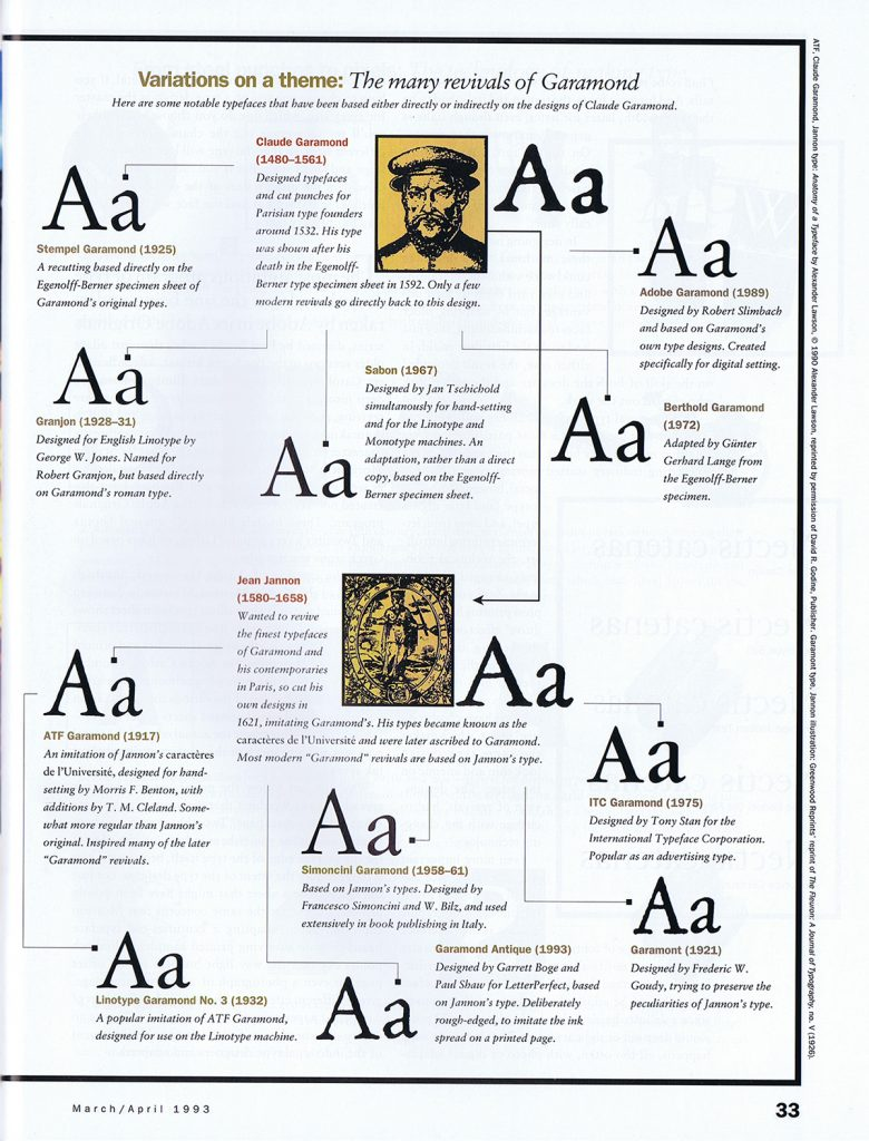 Garamond family tree